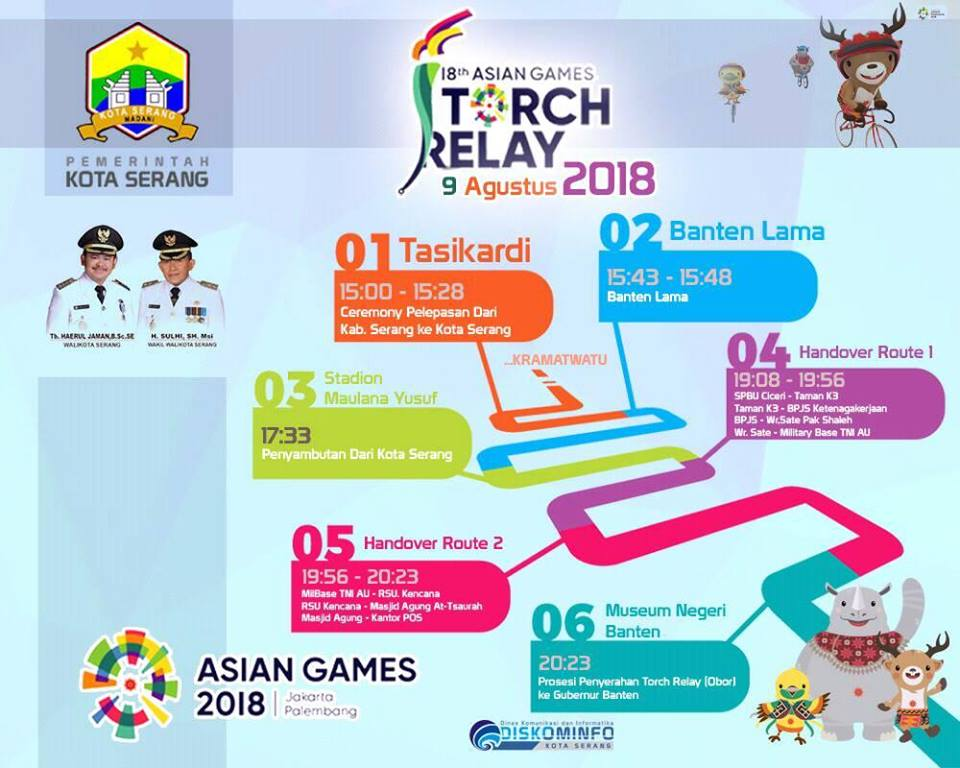 TORCH RELAY ASIAN GAMES Singgah Di Kota Serang